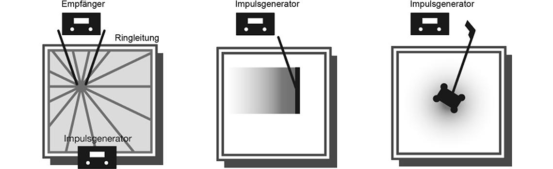 SLD Varianten